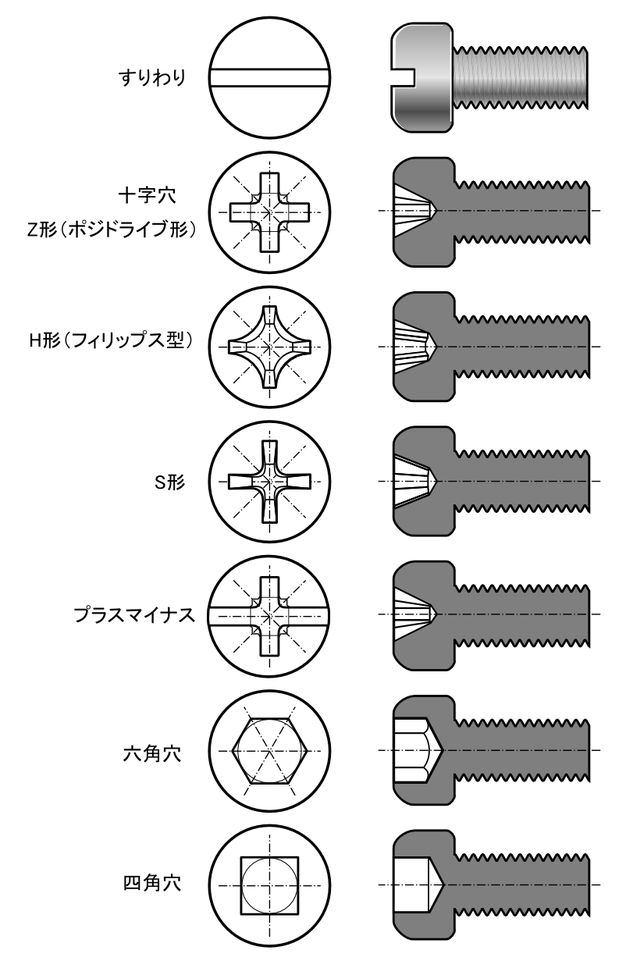 Screw_(bolt)_11A-J