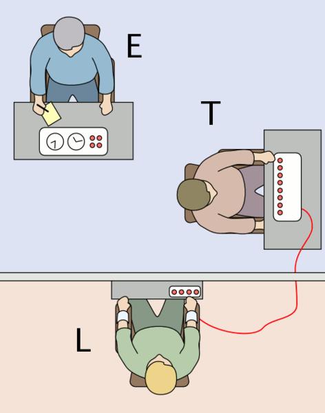 472px-Milgram_Experiment_v2