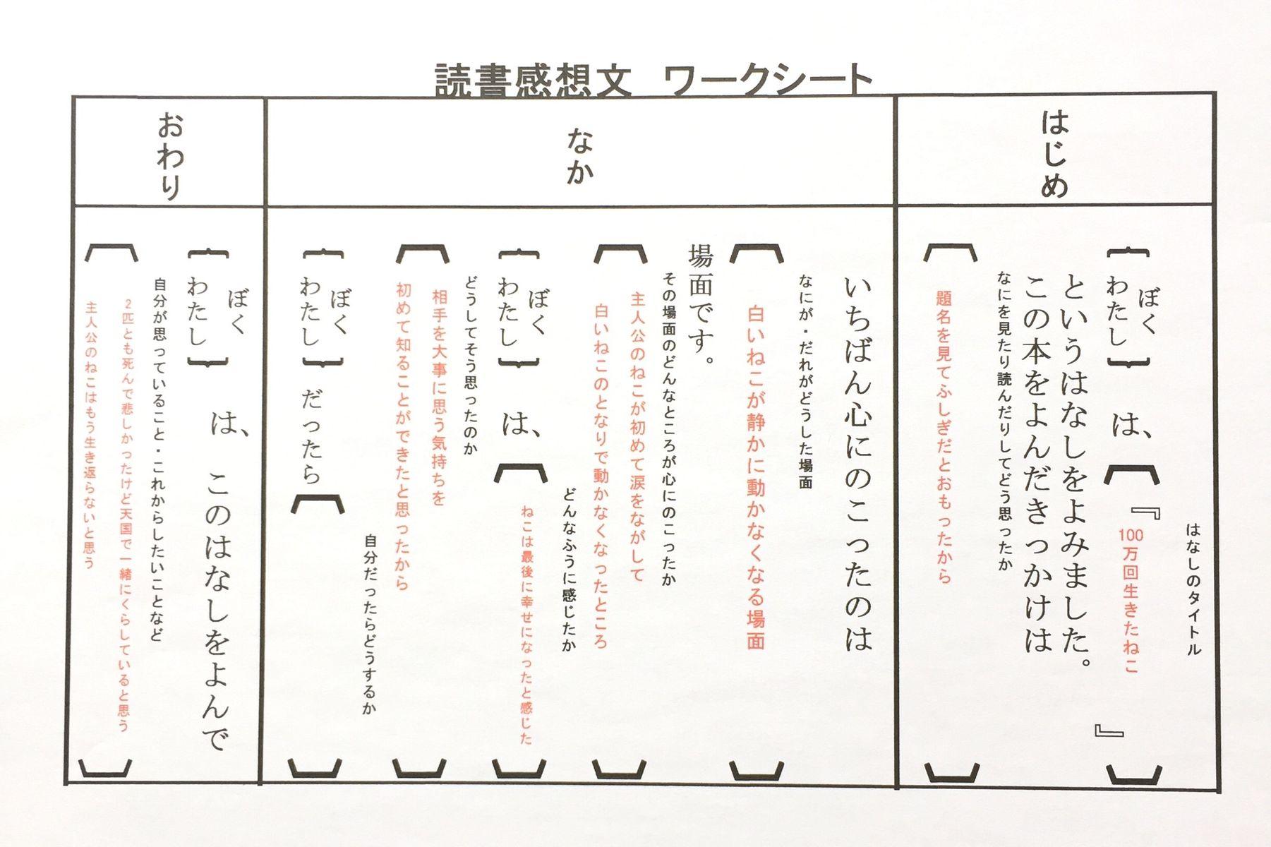 【テンプレ・例付き】読書感想文の書き方を4ス …