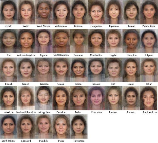 average_faces