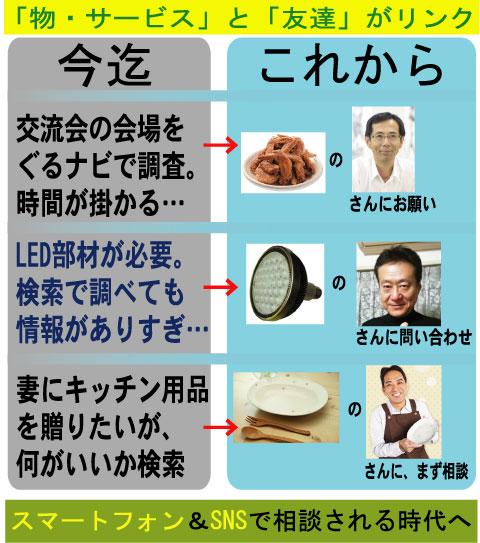 FBmonototomodachi