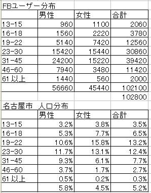 nagoya20110908