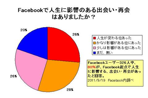 FBsaikai