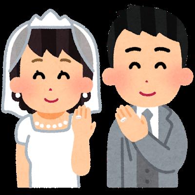 ring_couple_wedding