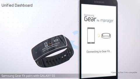 「Galaxy S5」「Gear 2/Fit」の公式動画が登場