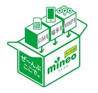 ケイ・オプティコム、au回線で格安SIMサービスを6月提供へ —MVNO