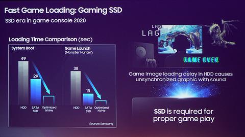 Samsung、イベントにて家庭用ゲーム機にもNVMe SSDが搭載されると説明 PS5のSSDはSamsung製で決定か!?