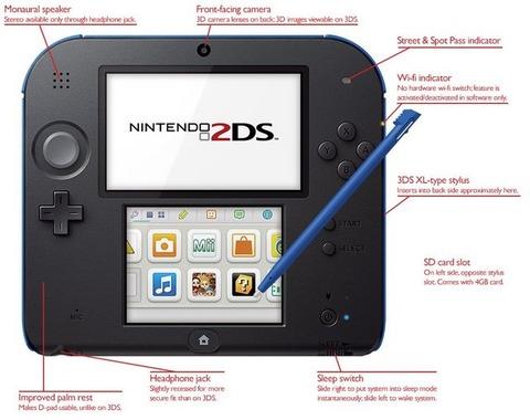任天堂「2DS」は2画面だけど1画面