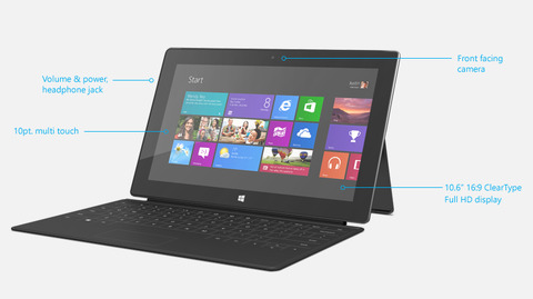 「Surface with Windows 8 Pro(Surface Pro)」、まもなく出荷へ…米マイクロソフト
