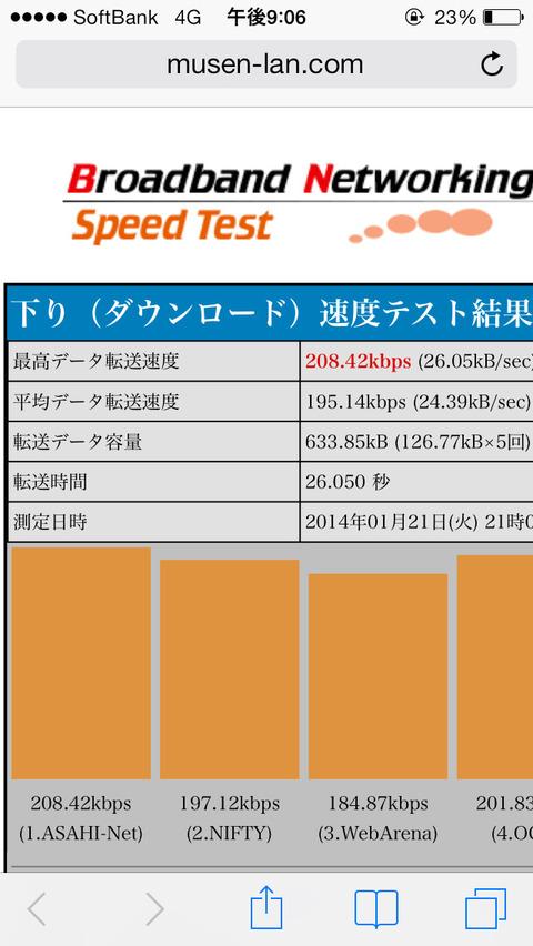 iPhone5/5sの通信速度が異常に遅い時の理由と対処法
