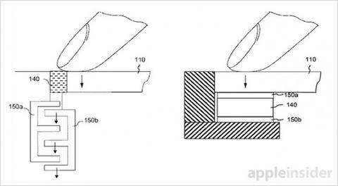米アップル、iPhoneの物理ホームボタンを廃止か —特許が公開