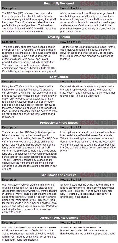 「HTC M8」の詳細なスペック・アピールポイントが判明 —内部資料流出