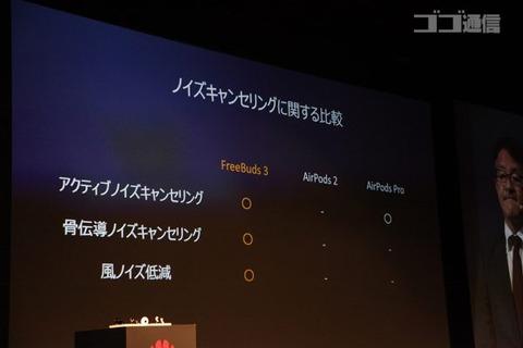 ファーウェイ・ジャパンが都内の発表会にてオープン型でノイズキャンセリング機能のついたワイヤレスイヤホン『HUAWEI FreeBuds 3』を発表。