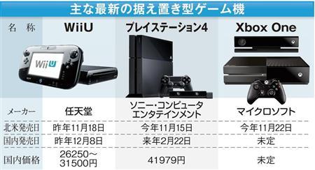 「PS4」・「XboxOne」未発売、「WiiU」不振で厳しいゲーム業界のクリスマス