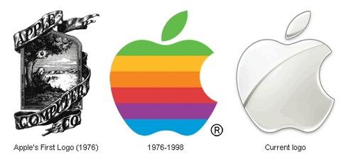 お前らなんでアップルがリンゴのマークか知ってる?