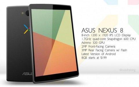 HTC製新型「Nexus9 (2014)」、10月16日発表か —マイクロSD対応・3GB RAM搭載