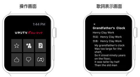 「Apple Watchって何ができるの?」さっそくオススメ対応アプリまとめました!