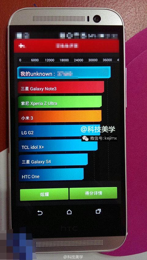 「HTC M8(HTC One2)」の超鮮明な実機画像とベンチスコアが流出