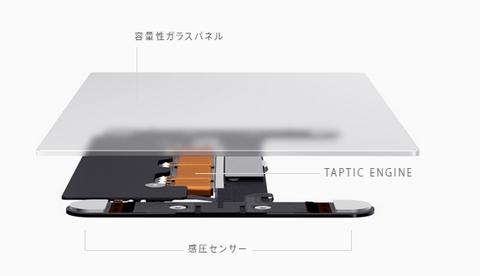 米アップル、「iPhone6s」用のForce Touchパーツを大量発注