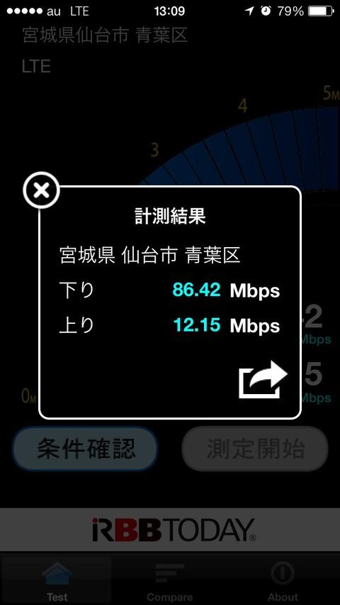 ドコモ・auのiPhone5sが超高速、LTE実測で90Mbps