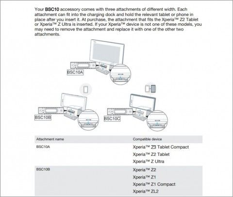 ソニー、「Xperia Z3 Tablet Compact」を開発中 —公式取説に掲載