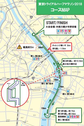 東京トライアルハーフコース