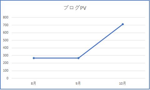 2018.10PV