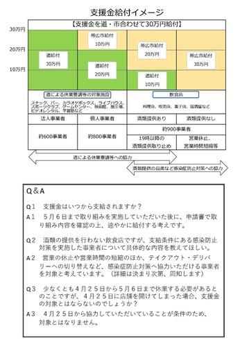【QR付】20200423支援金チラシ-3_ページ_2