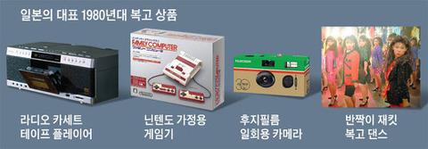 【韓国の反応】「全盛期を忘れられない」日本で1980年代レトロブーム