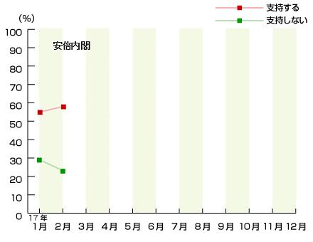 ダウンロード (3) (2)