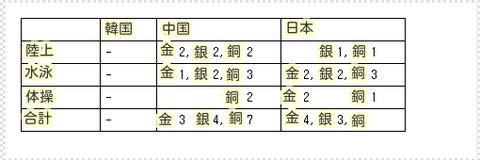 ダウンロード (1) (1) (1)