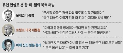 【韓国の反応】韓国人「安倍を韓国の大統領にしよう!」~安倍首相「北にとって対話というのは、相手を騙して時間を稼ぐ最高の手段」