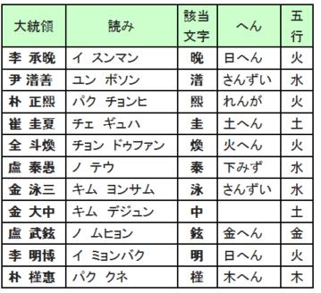 ダウンロード (1) (5)