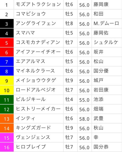 32A7EA7A-D0F3-4A8F-BBF2-CEB0EFD655F2