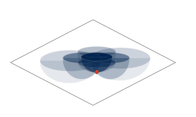 【図2】量子もつれと一般相対性理論の間の対応関係