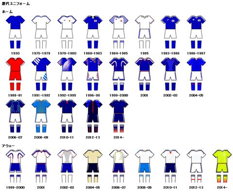 サッカー日本代表歴代ユニフォーム