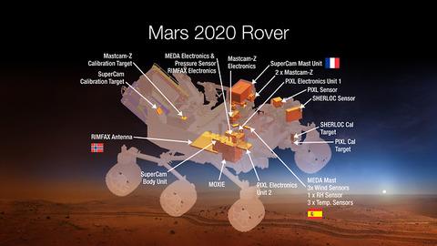 2020年打ち上げ予定の新しい火星探査機