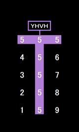 T字型の十字架
