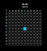 掛け算(120マス)