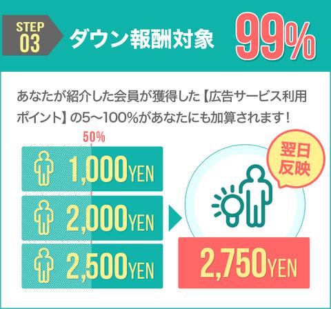 step03-99