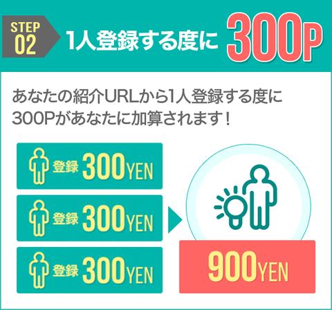 step02-300p