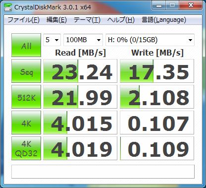 ※参考比較 東芝製SDHCカード「SD-AX16GWF」