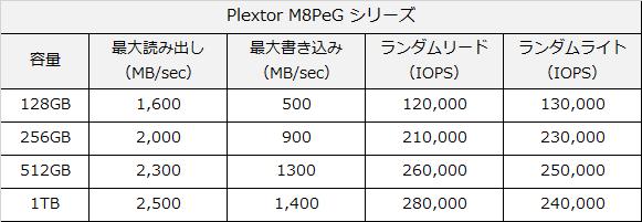 plextor m8peg