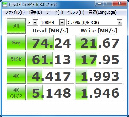 64G-CDM