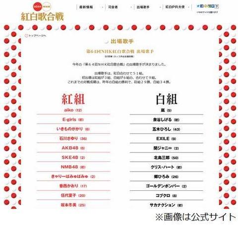 「第64回NHK紅白歌合戦」出場歌手発表