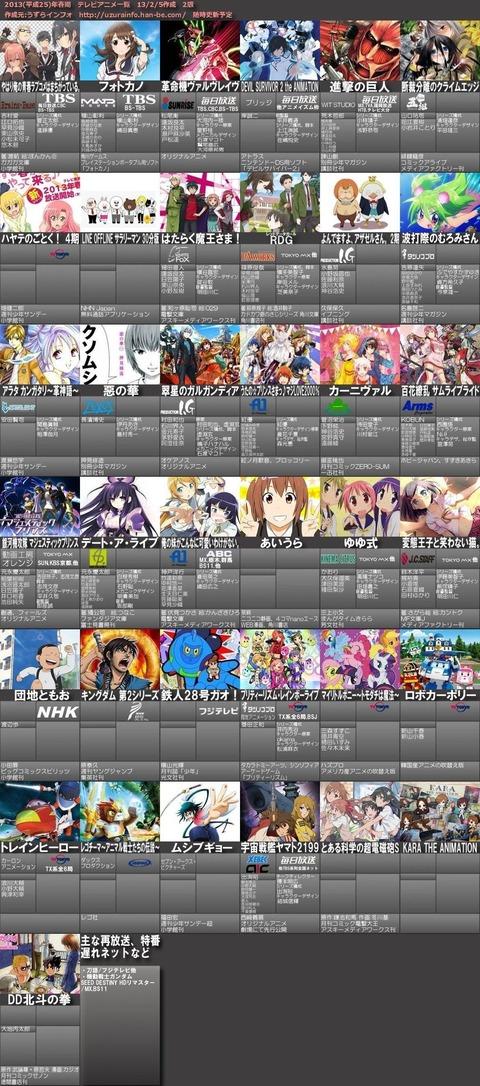 2013年春アニメ一覧2