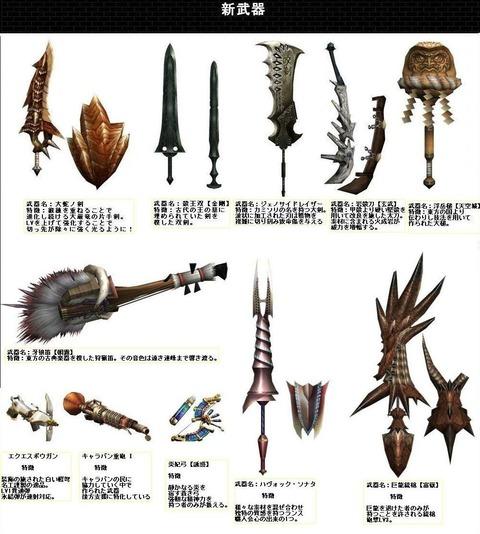 モンスターハンター 武器