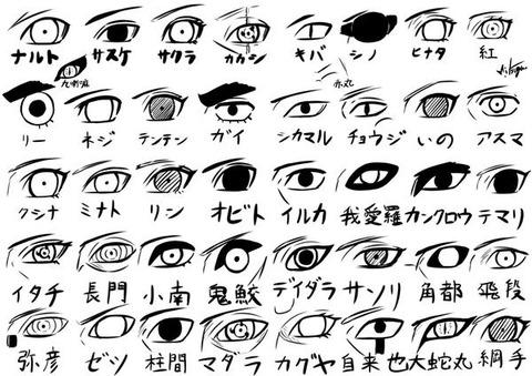 NARUTOの目