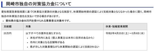 スクリーンショット 2020-04-27 20.47.29