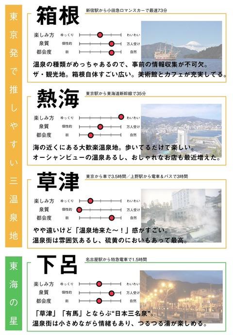 onsenotaku-onsenchirankingu2019